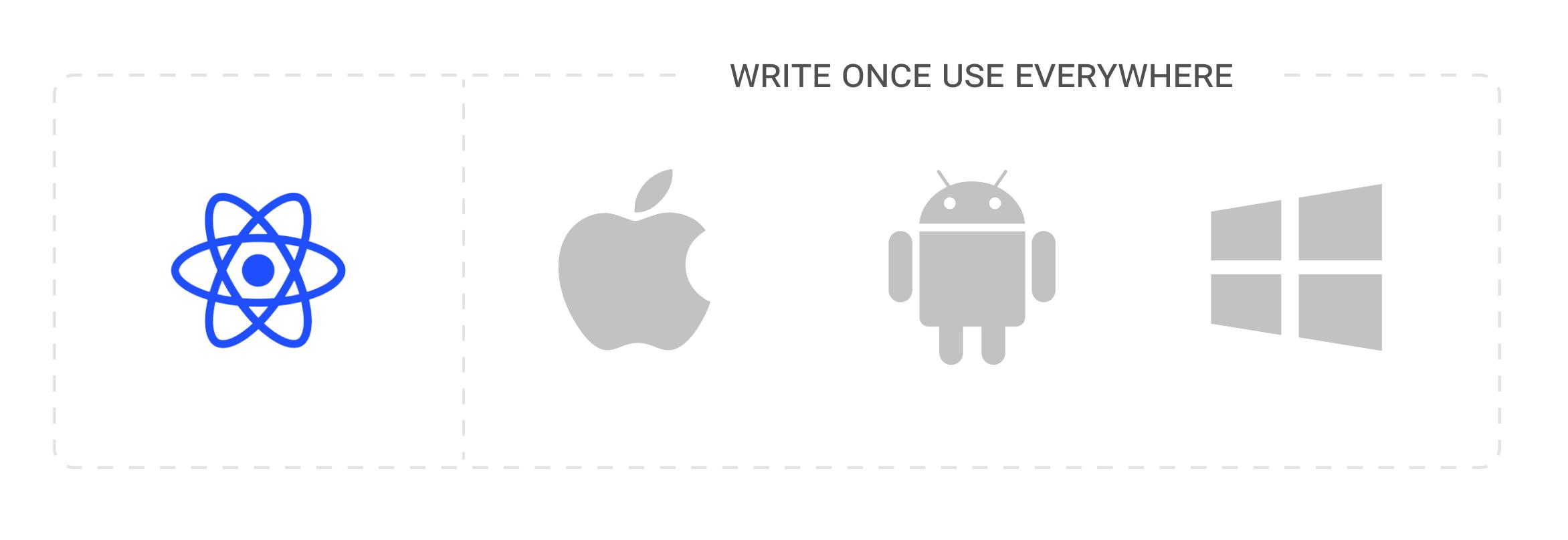 React Native is an open-source framework