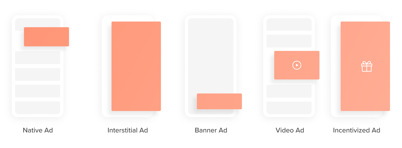 infographic mockup placement of advertisements in the mobile app