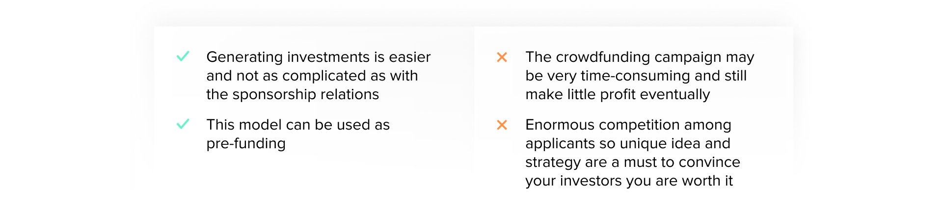 pros and cons of Crowdfunding Model revenue monetization model
